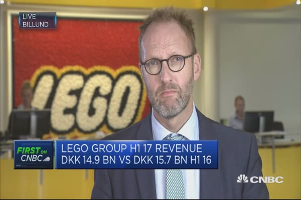 Way we run company has become too complicated: LEGO Chairman