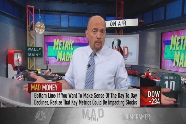 Cramer: The key to understanding market declines