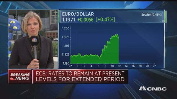 ECB: Rates to remain at present levels for extended period