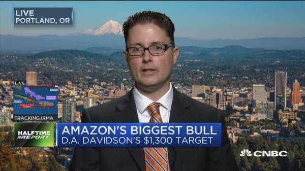 D.A. Davidson raises Amazon price target to $1,300