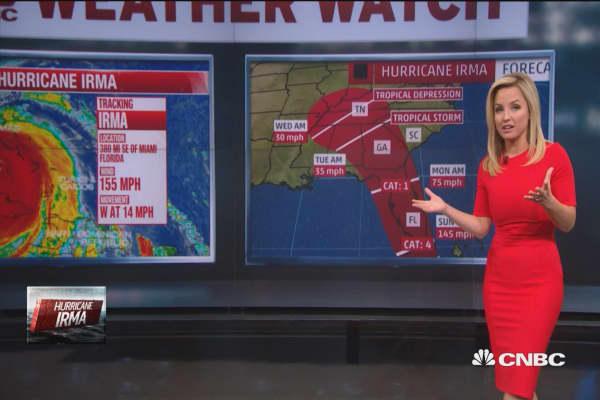 Weather metrics of Hurricane Irma vs. Hurricane Matthew