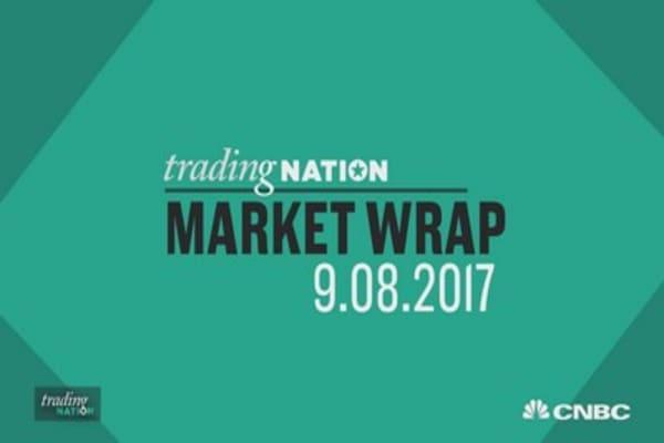 Financials lead market as Treasuries sell off Friday