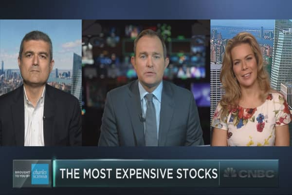 Trading the five most expensive S&P 500 stocks