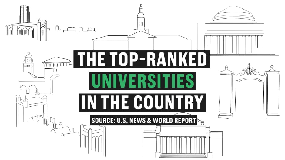 These are the top U.S. universities