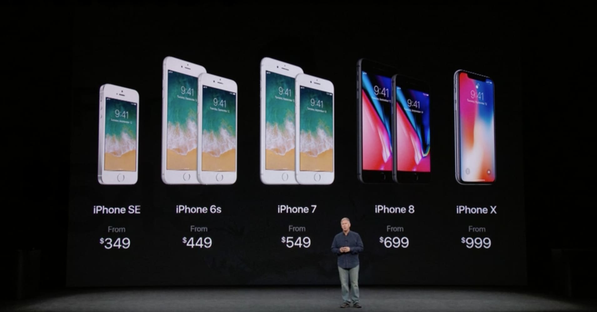 How Much Apple IPhone 8 Models Cost To Make And They Are Sold For