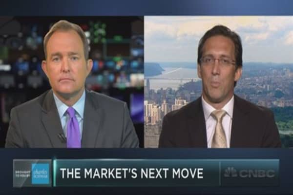 Wells Fargo head of equity strategy on his bearish outlook