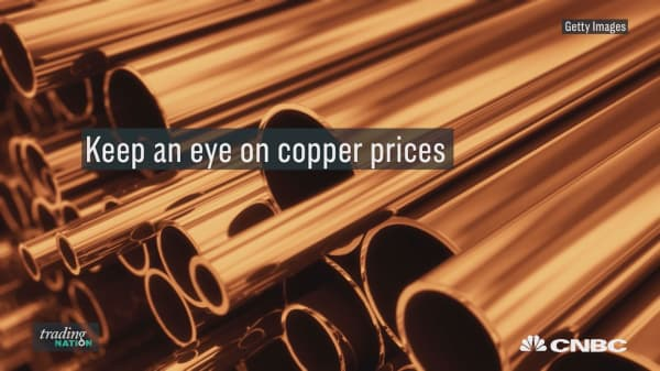 With weak economic data from China and the U.S., copper prices may peaked