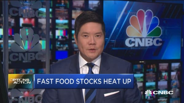 Fast food stocks heating up this week