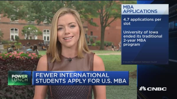 Fewer international students apply for US MBA programs