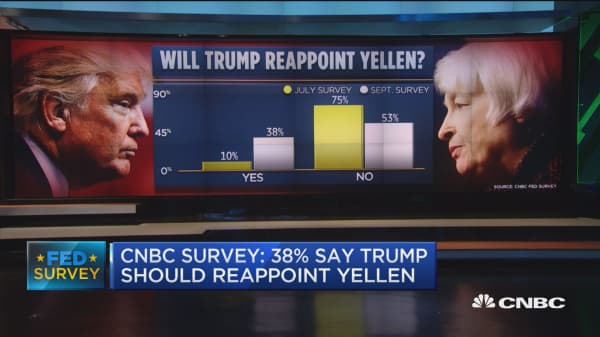 CNBC Fed Survey: 38% say Trump should reappoint Yellen