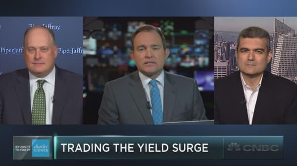 Have bond yields finally bottomed?