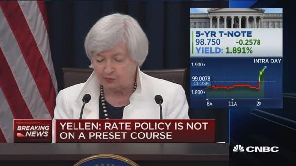 Yellen: Balance sheet will decline gradually and predictably