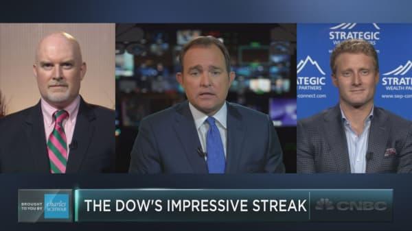 Dow set to log a historic streak