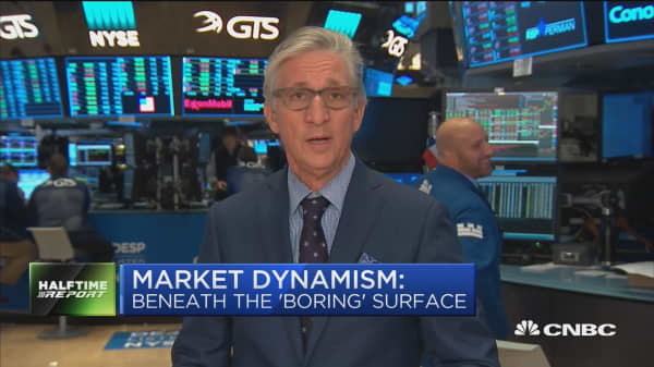Market shows 'no signs of breaking down'