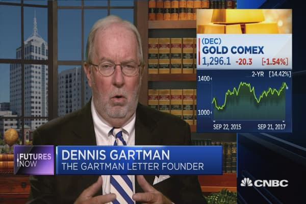 He called 2017's gold rally, here's what Dennis Gartman is forecasting now