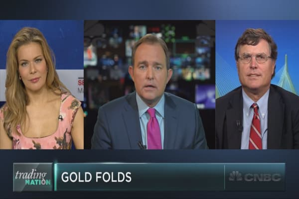 Gold slips below key level