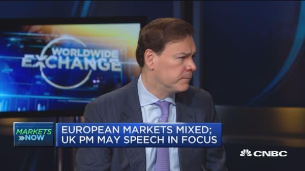 Markets react to North Korea threats