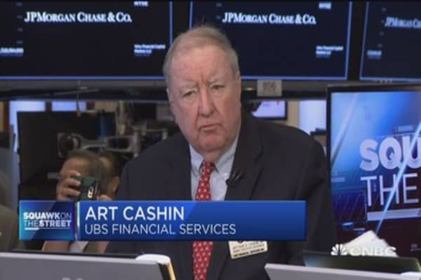 Cashin: Street putting North Korea threat on hold as long as it stays a war of words