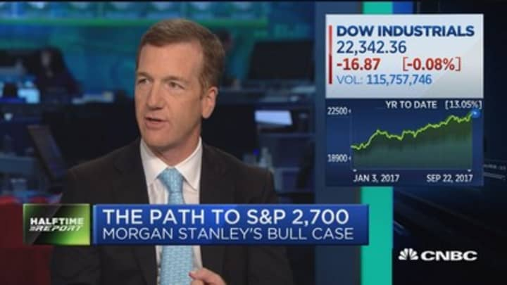 Energy is a big part of how the S&P can get to 2,700: Mike Wilson