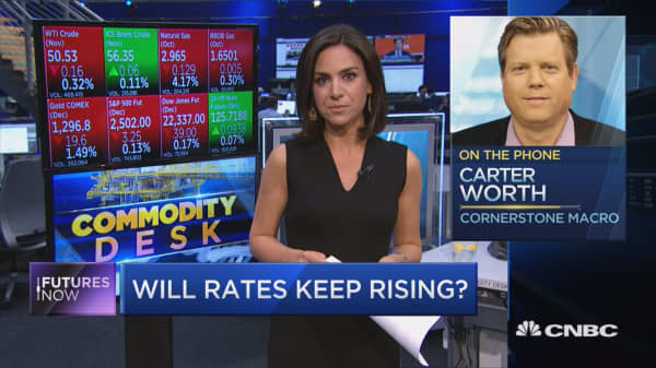 Here's why one technician believes the rate rally is stalling