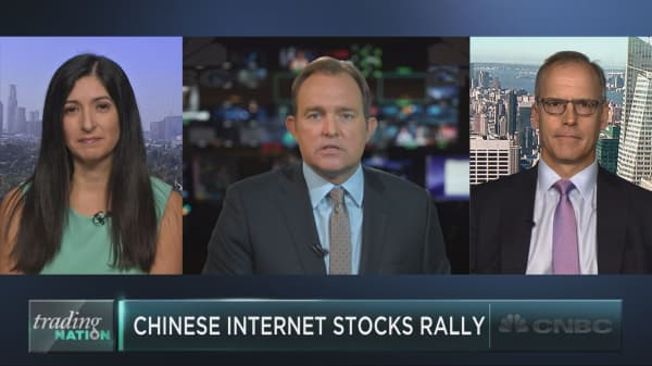 Obscure Chinese internet ETF soars