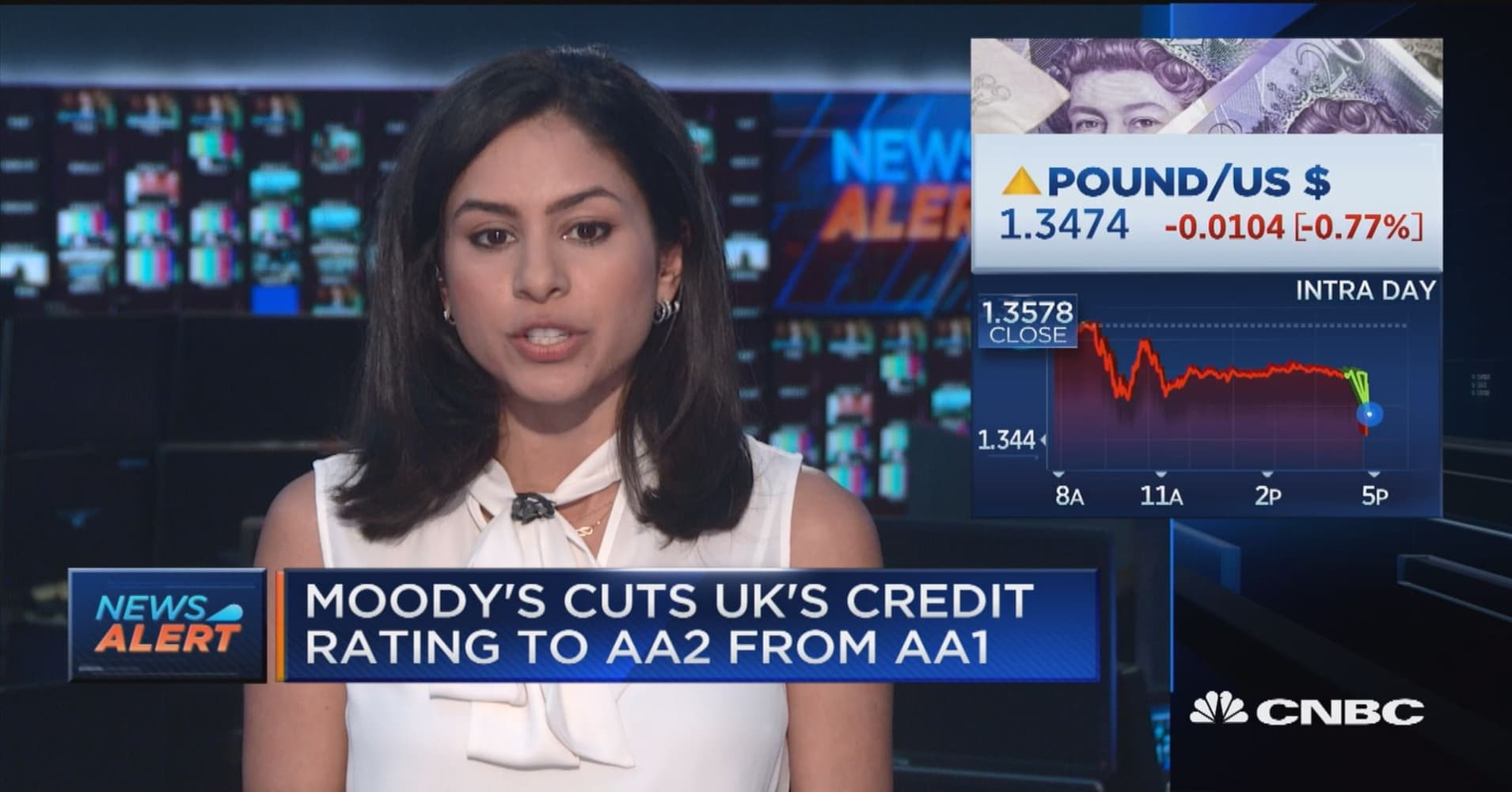 Moodys Cuts UKs Credit Rating To AA2 From AA1