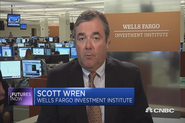 Stocks likely to end 2017 on sour note, says Wells Fargo's Scott Wren