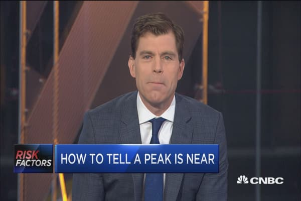 Watch for these early warning signs of a market peak