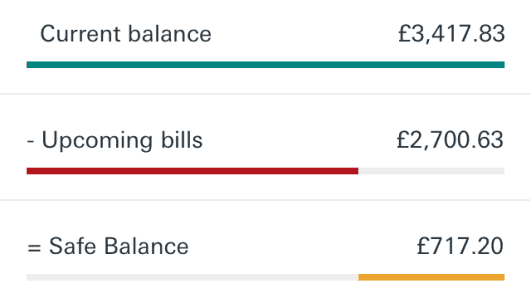 HSBC's new Beta app features Safe Balance. It takes all upcoming bills into consideration to show how much disposable money you have before the next payday