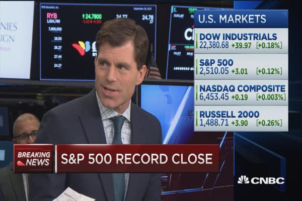 S&P, Russell record close
