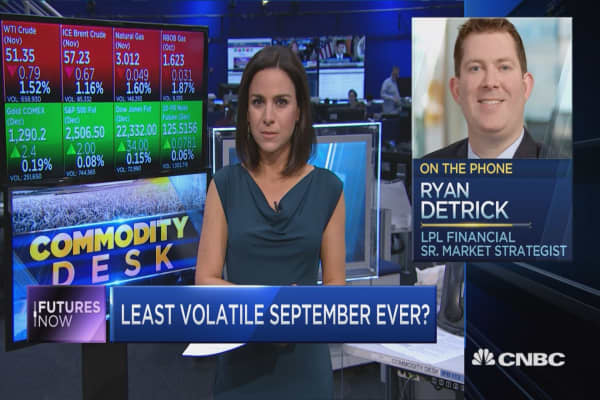 This is the least volatile September ever: Strategist