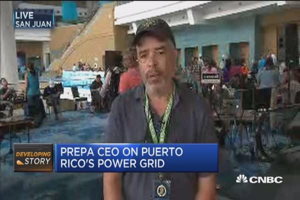 Best option healthcare puerto rico inc empleos