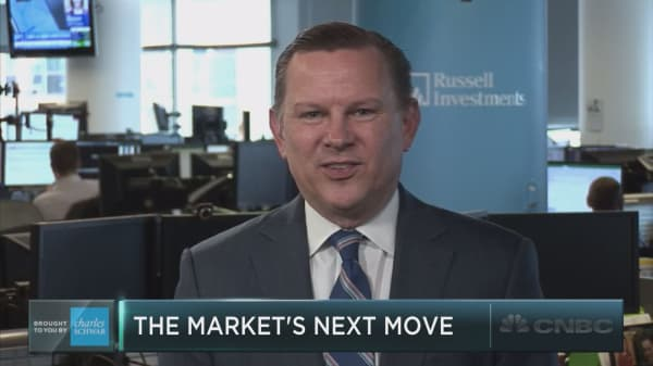 The full interview with Mark Eibel of Russell Investments