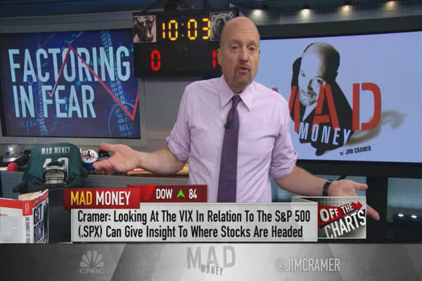 Cramer's charts of the fear index suggest the market can run higher still