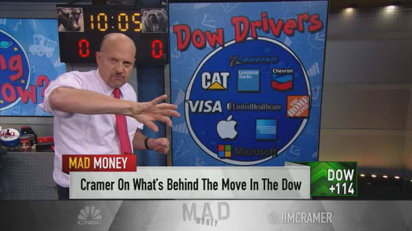 The Dow's top 10 drivers from last quarter
