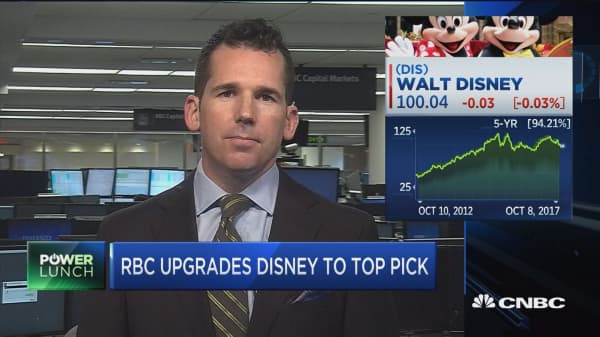 RBC upgrades Disney to top pick