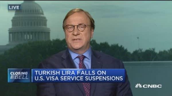 Turkish lira falls on US visa service suspensions