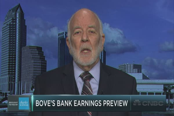 A close look at bank earnings with analyst Dick Bove