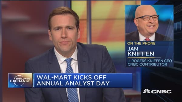 Wal-mart analyst day kicks off