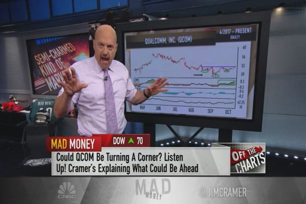 Cramer's charts suggest these semiconductor stocks can still soar