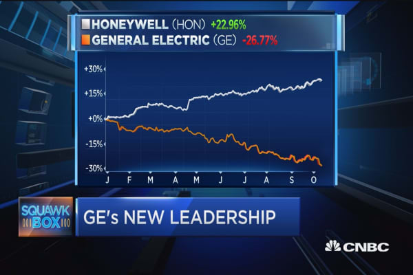 The last thing GE will do is cut its dividend: William Blair analyst