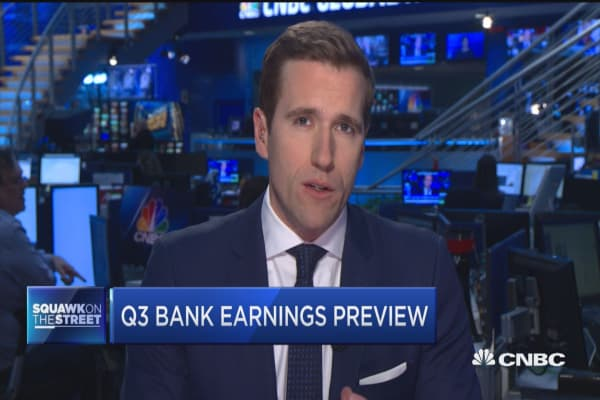 Big banks set to report Q3 results