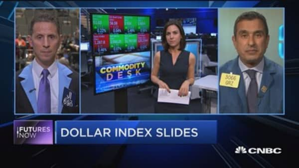 Dollar index slides