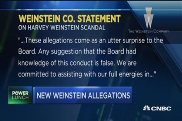 Weinstein Company: Board had no knowledge of conduct