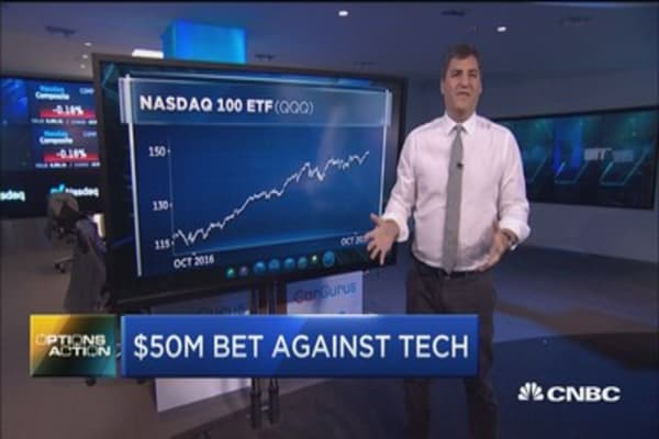 One trader just made a $50 million bet against tech