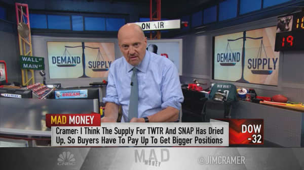 Cramer breaks down the market's supply and demand to find tech leading the way