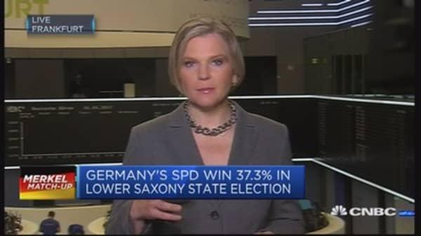 Merkel weakened after results in lower Saxong