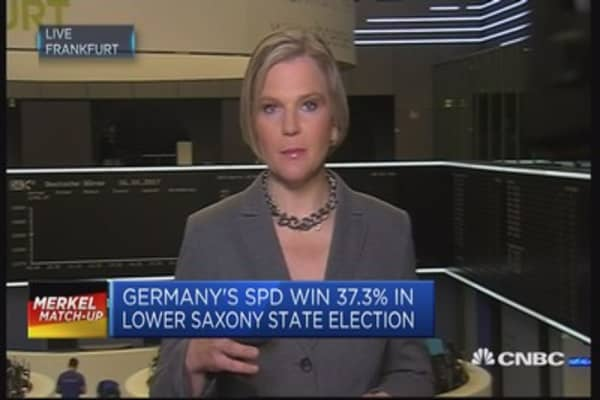 Merkel weakened after results in lower Saxong