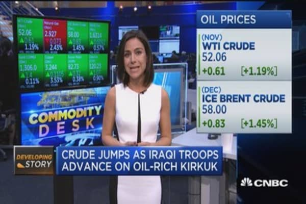 Oil market on edge on Iraq headlines