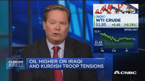 Oil higher on Iraqi and Kurdish troop tensions
